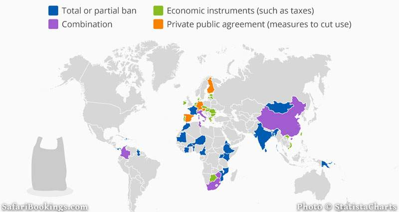 Which countries banned plastic bags