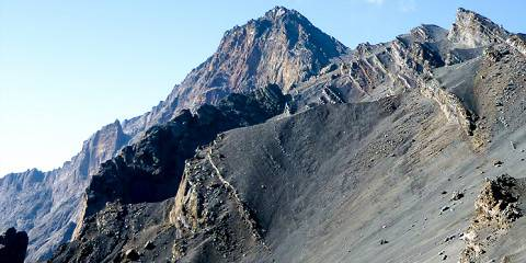 6-Day Mount Meru Climb (4 Days on Trek)