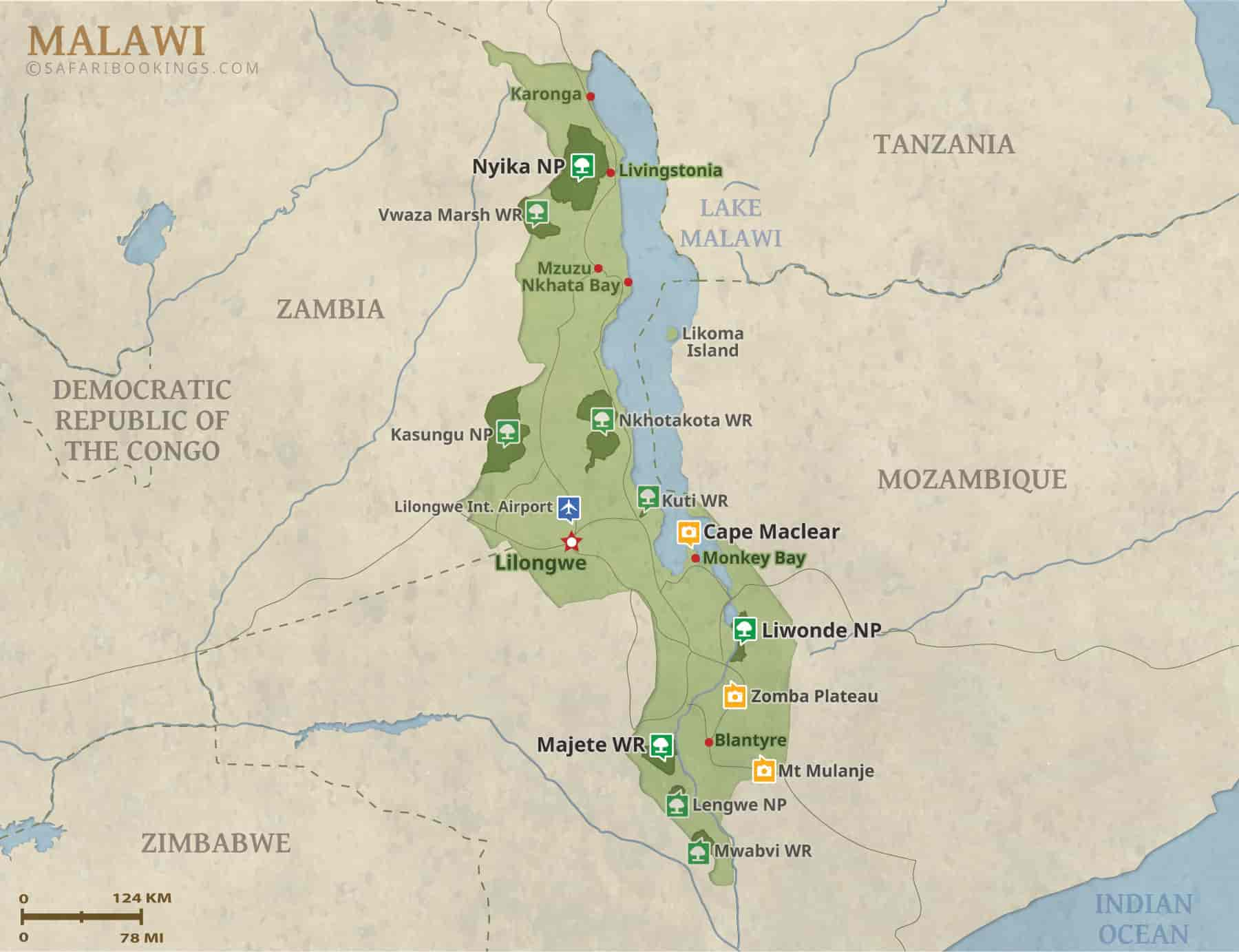 Popular Routes in Malawi